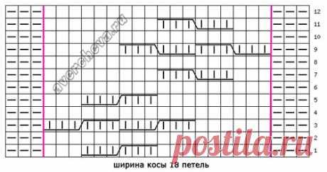 узор 438 простая коса | каталог вязаных спицами узоров