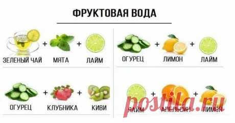 Изображение:Полезная фруктовая вода | Фруктовая вода, Витаминная вода ... Найдено в Google. Источник: pinterest.co.kr.