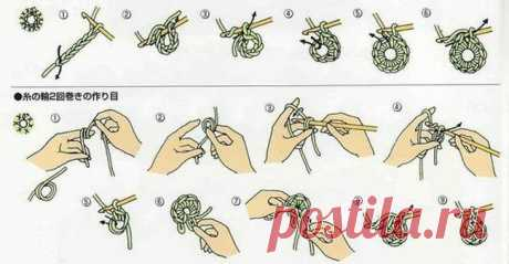 шпаргалка по вязанию.Набор петель крючком