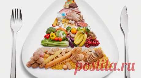 Сбалансированная диета для похудения: продукты, меню, рецепты