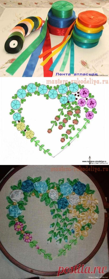 Практический урок по вышивке лентами от Ирины Лысенко