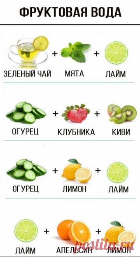 Изображение:полезные напитки - Самое интересное в блогах Найдено в Google. Источник: liveinternet.ru.