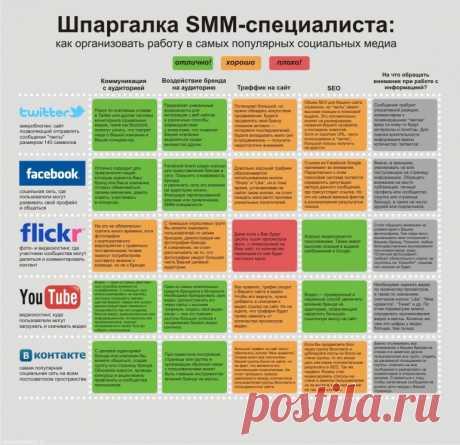 100kursov.com | HELP применяй и процветай (бизнес-полезности)