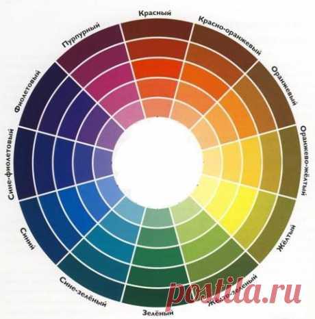 Гармоничные сочетания цветов. Цветовой круг Йоханесса Иттена.