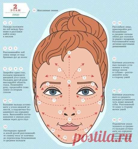 Es poco sobre el masaje en la cara