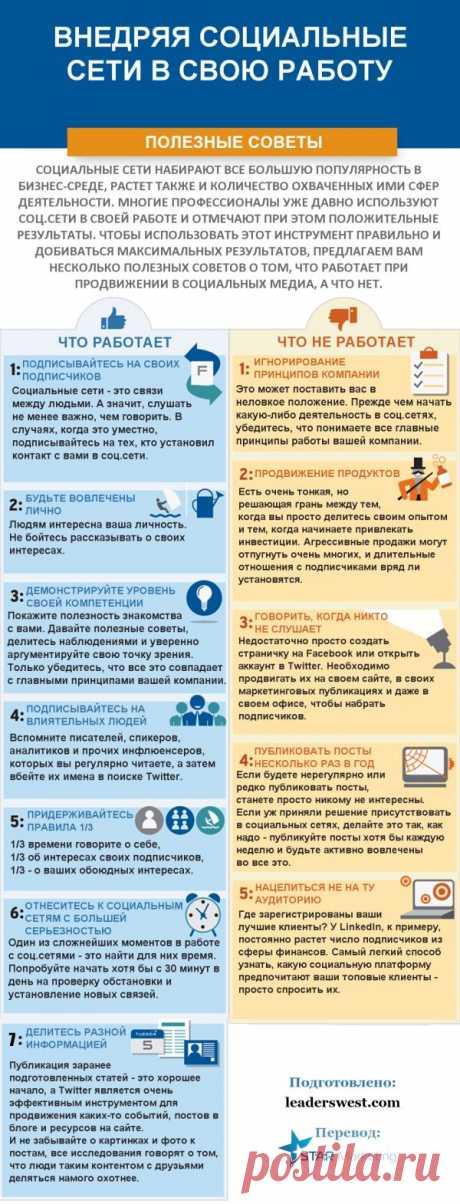инфографика полезные советы  14 тыс изображений найдено в Яндекс.Картинках af4887c0fb3