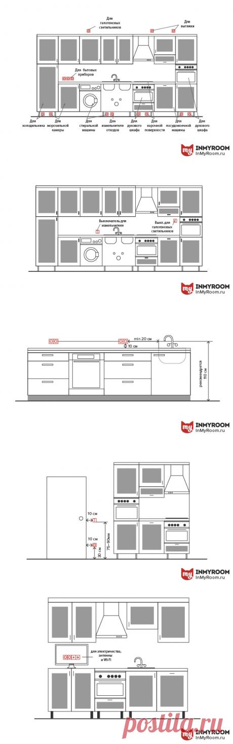 Как правильно разместить розетки и выключатели на кухне | Свежие идеи дизайна интерьеров, декора, архитектуры на InMyRoom.ru