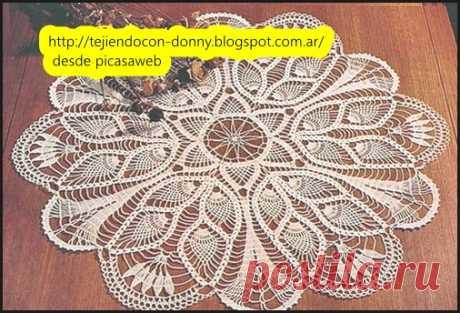 crochet fabric , CROCHET - GANCHILLO - PATRONES - GRAFICOS: GANCHILLO