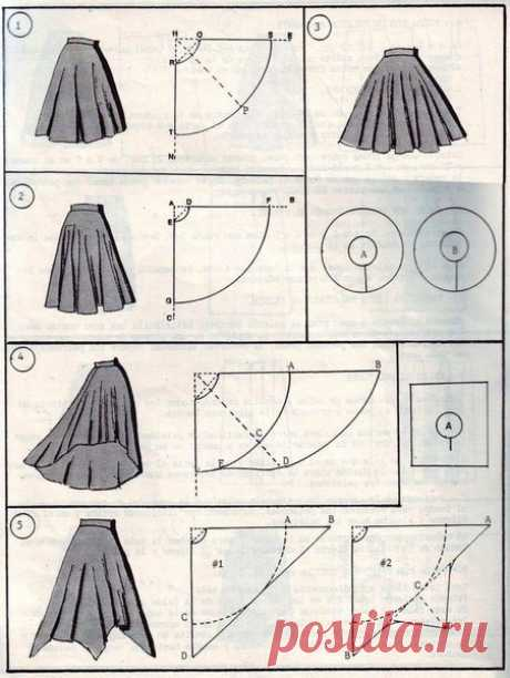 37 ways to sew a skirt