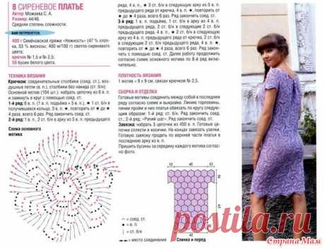 . A summer topic, knitting by motives - All in openwork... (knitting by a hook) - the Country of Mothers