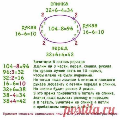 Вязание-спицы>Как правильно рассчитать реглан.