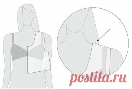 Как скорректировать линию плеча в соответствии с особенностями фигуры: прямые или покатые плечи, широкие или узкие плечи, линия плечевого шва, смещённая назад или вперёд. Все корректировки лучше сд…