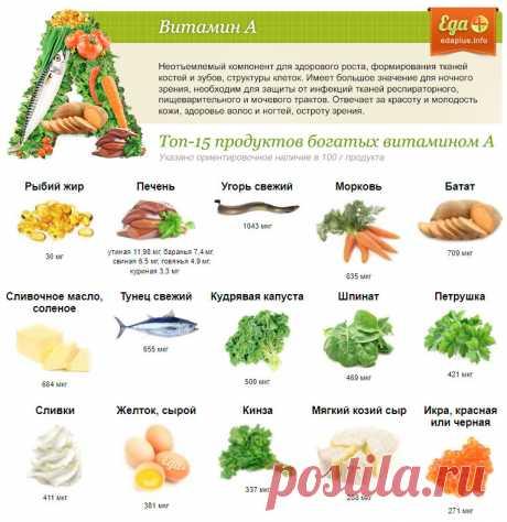 Название: Витамины в иллюстрациях Найдено в Google. Источник: edaplus.info