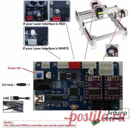Инструкция по сборке лазерного гравировального станка CNC2-6550.