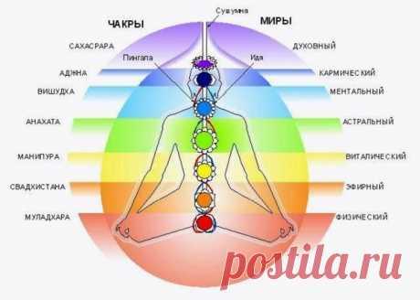 ОЧИСТКА ЧАКР    Это упражнение вы можете выполнять непосредственно перед сном. Выключите свет, затем вытяните руки и ноги, при этом не скрещивайте их. Закройте глаза.    Ощутите свое тело целиком. Мысленно пройдитесь по всему телу, одновременно расслабляя его, от пяток до макушки. Теперь представьте, что через ваше тело проходят семь лучей. Цвета этих лучей должны соответствовать цветам семи основных чакр.  Показать полностью…
