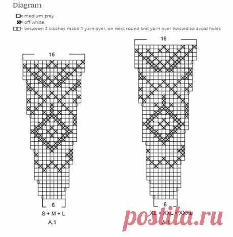 Свитера женские, вязаные спицами 2019: фото со схемами