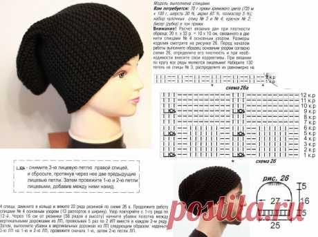 Подборка узоров для шапок: вяжем спицами (схемы и описания) | Анна Утешева | Яндекс Дзен