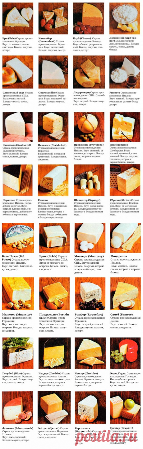 Какие виды сыра как используются в кулинарии
