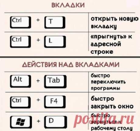 22 combinaciones útiles de las teclas Windows \/ las Personas caseras