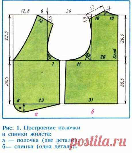 выкройка жилетки - 342 . картинок. Поиск@Mail.Ru