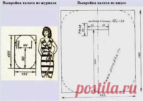 из каких тканей лучше шить халат простой без рукавов запашной: 7 тыс изображений найдено в Яндекс.Картинках