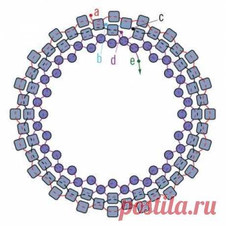 Peyote bezels 101 Если вы хотите, чтобы захватить круглые или фасонные камни в бисером обрамление, не смотреть дальше. Эти инструкции покажут вам, как сделать идеальный peyote стежка обрамление каждый раз.