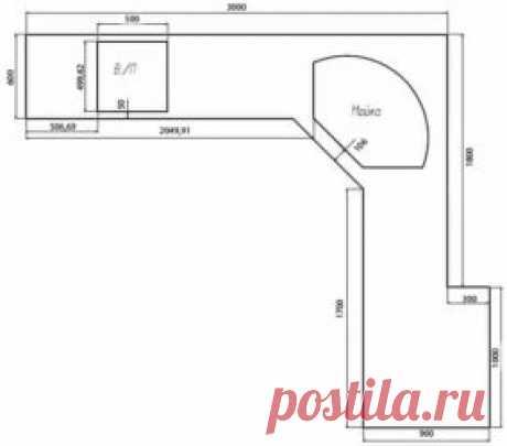Размеры столешниц для кухни (60 фото): стандартные и нестандартные размеры кухонных столешниц (ДСП, МДФ, дерево, камень). Длина, ширина, толщина