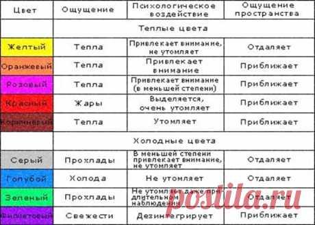 chto-oznachaet-krasnyj-tsvet-v-psihologii-6.jpg (561×400)