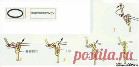 Чтение схем для вязания крючком с рисунками-инструкциями (и сложные случаи!)