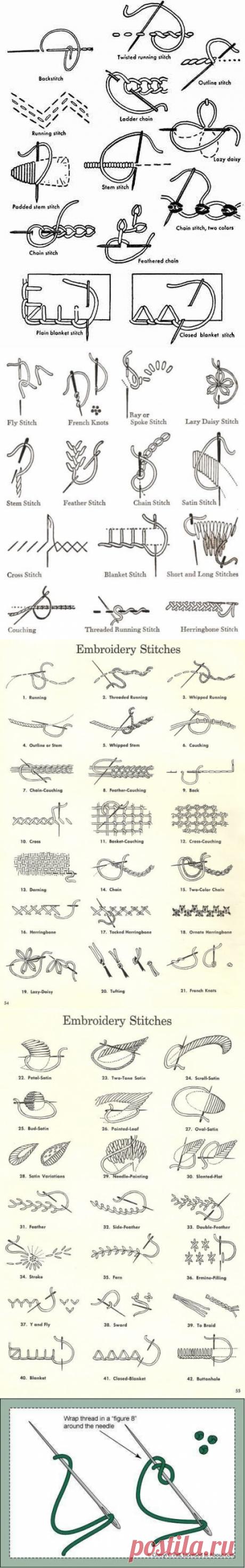 Учимся вышивать. Виды швов
