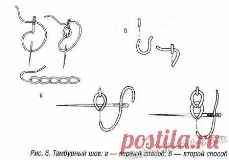 La costura de cadeneta