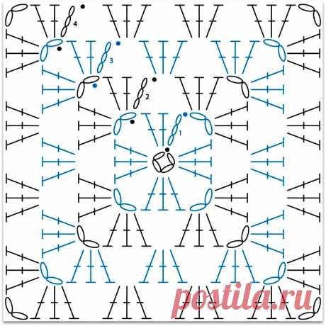 Вяжем плед бабушкиным квадратом: подробный разбор техники вязания и 25 идей для вдохновения | Paradosik_Handmade | Яндекс Дзен