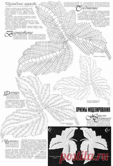 Gallery.ru \/ Photo #101 - Schemes of knitting of leaves - git-ta