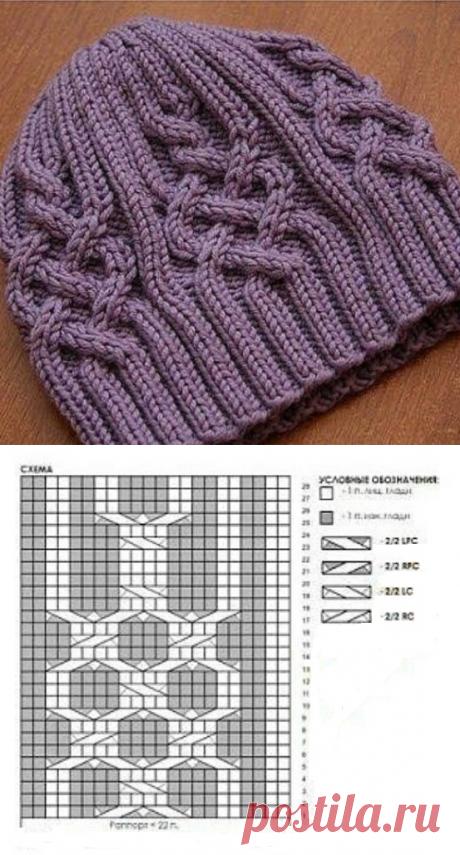 Вяжем модную мужскую шапочку с аранами из категории Интересные идеи – Вязаные идеи, идеи для вязания