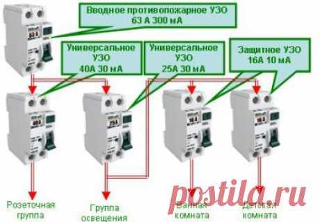 Противопожарное УЗО (УЗО 100 мА, УЗО 300 мА,УЗО 500 мА). Схема подключения,номиналы,функция