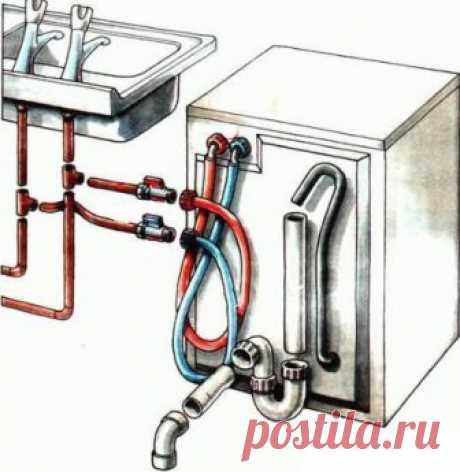 Сам себе мастер: устанавливаем и подключаем посудомоечную машину — Самострой