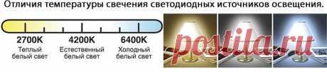 Купить светодиодные лампы е14 в Минске | Лампы светодиодные с цоколем е14, цена