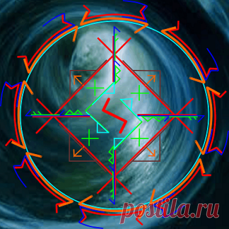 Водоворот удачи - Тонкий Мир - Эзотерический форум - магия, гороскопы, гадания, заговоры, привороты, сонники, астрология, нумерология
