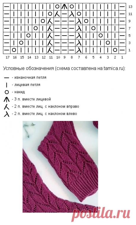 схема узора для ажурных носков на размер 38/39 пряжа носочная 410-420м/100г. (200-210м/50г)