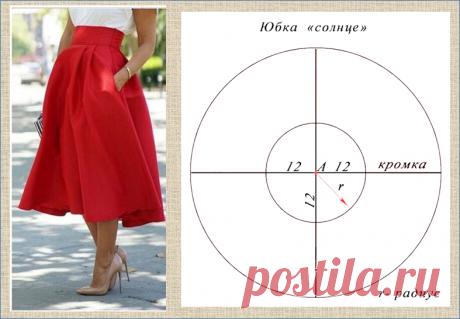 Летняя юбка, какой ей быть - какую модель выбрать - более 30 выкроек и более 50 вариантов в яркой подборке | МНЕ ИНТЕРЕСНО | Яндекс Дзен