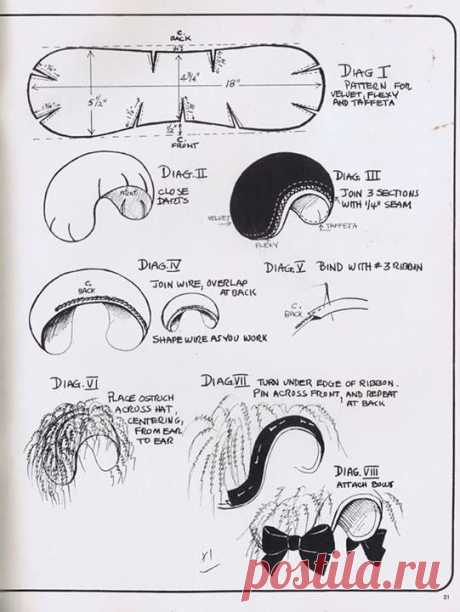 The half hat pattern. Versatile for many eras. #halfhat                                                                                                                                                     More