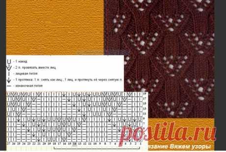 Узоры спицами / Вязание спицами / Вязание для женщин спицами. Схемы вязания спицами