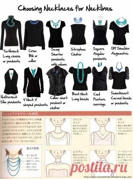 Как правильно подобрать украшение под вырез платья.