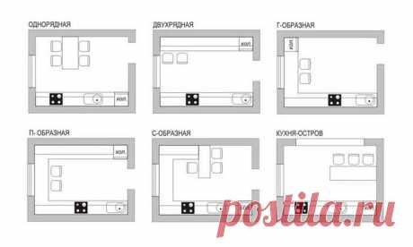 Дизайн кухни 11 кв: фото, планировка, оформление и рекомендации