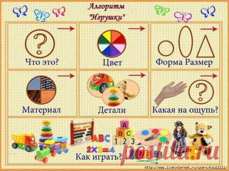 Дневник Софии Ханбабаевой