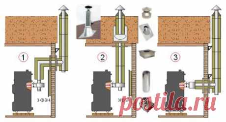 Flue for a bath \u000d\u000a\u000d\u000aFlue – the integral attribute of the parilny room providing fire safety, speed of warming up, purity of air and low fuel consumption. In a bath it is necessary to approach arrangement of a flue with all responsibility, in case of the wrong installation operation of construction will be impossible.\u000d\u000aTo show completely …