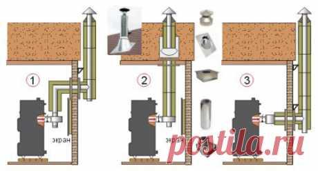 Дымоход для бани   Дымоход – неотъемлемый атрибут парильного помещения, обеспечивающий пожаробезопасность, быстроту прогрева, чистоту воздуха и низкий расход топлива. К обустройству дымохода в бане следует подходить со всей ответственностью, ведь в случае неправильного монтажа эксплуатация постройки будет невозможна. Показать полностью…