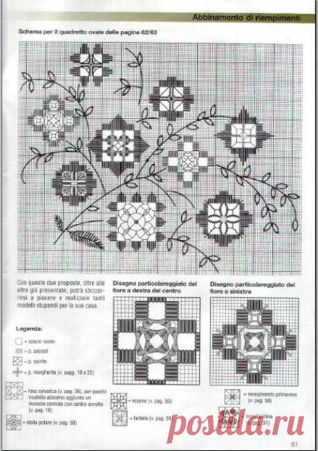 El bordado-hardanger | las Anotaciones en la rúbrica el Bordado-hardanger | el diario Omuravickaya