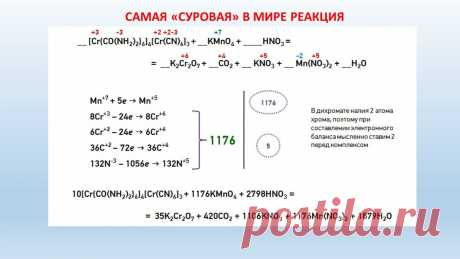 Расстановка коэффициентов в органических реакциях | Твой репетитор по химии👋 | Яндекс Дзен