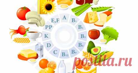 На что влияет дефицит конкретного витамина в организме - Полезные советы - медиаплатформа МирТесен